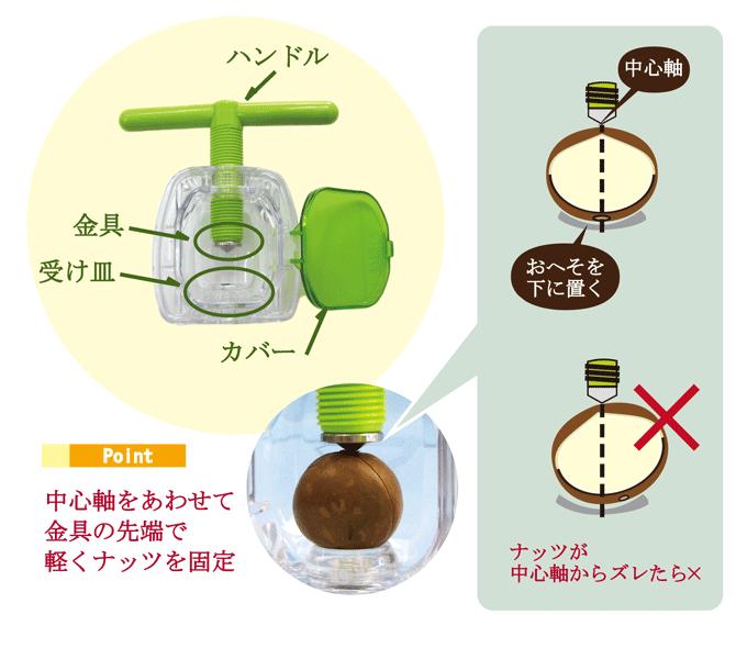 2.殻付マカダミアナッツをMACADAMIAクラッカー(プラスチック)を使って上手に割る方法
