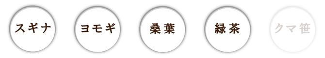 まるごと日本野草 野草抹茶さらっダ 使用原料