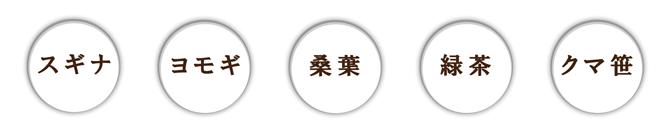 まるごと日本野草 野草抹茶爽ダ 使用原料