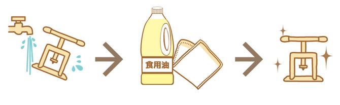 3.殻付マカダミアナッツをMACADAMIAクラッカー(スチール)を使って上手に割る方法